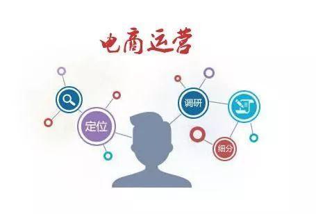 湘西初中没读学电子商务专业学校在哪里